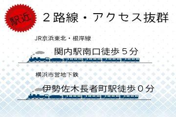 横浜乗り放題「みなとぶらりチケット1日乗車券付き」